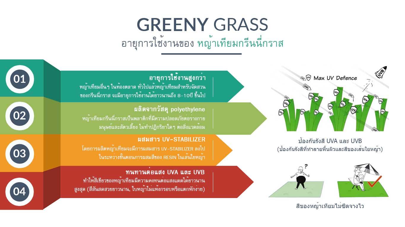 อายุการใช้งานของหญ้าเทียม