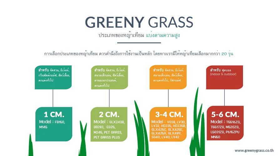 การเลือกหญ้าเทียม