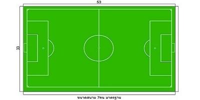 แบบขนาดสนามฟุตบอลหญ้าเทียม (ขนาดมาตรฐาน 5 - 11คน)